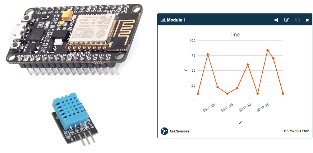 AskSensors : ESP8266 and DHT weather station